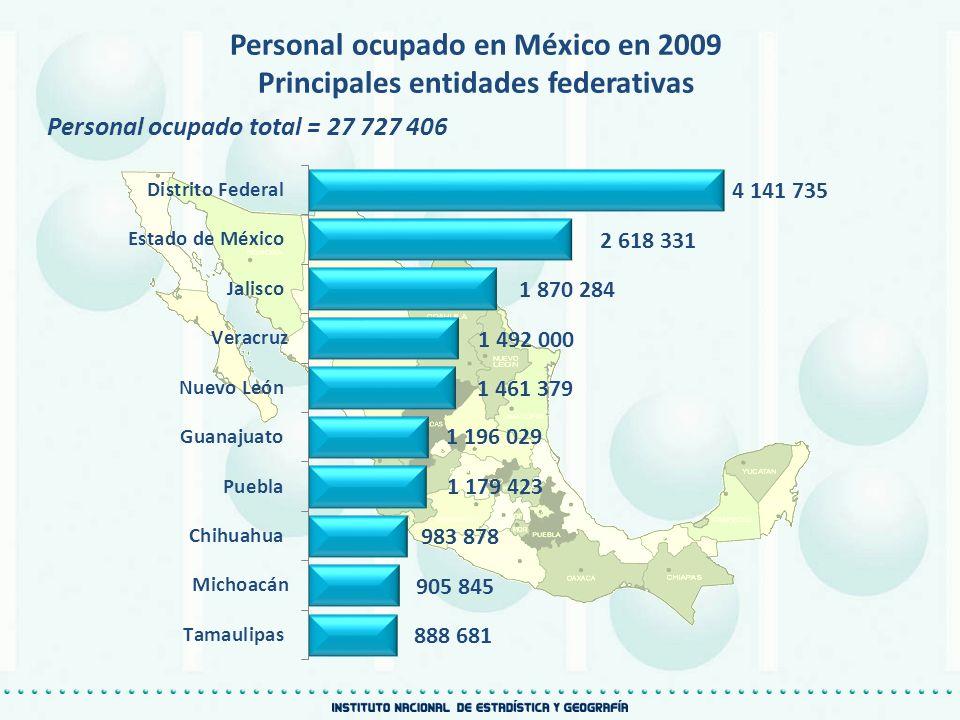 Personal ocupado en México en 2009 Principales entidades federativas