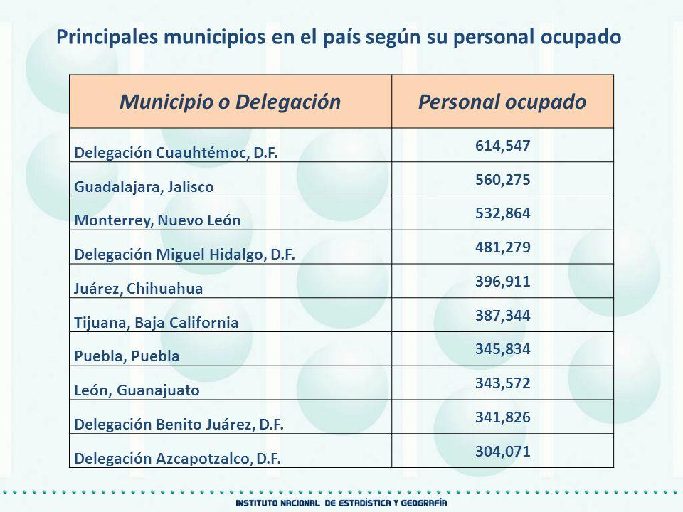 Principales municipios en el país según su personal ocupado