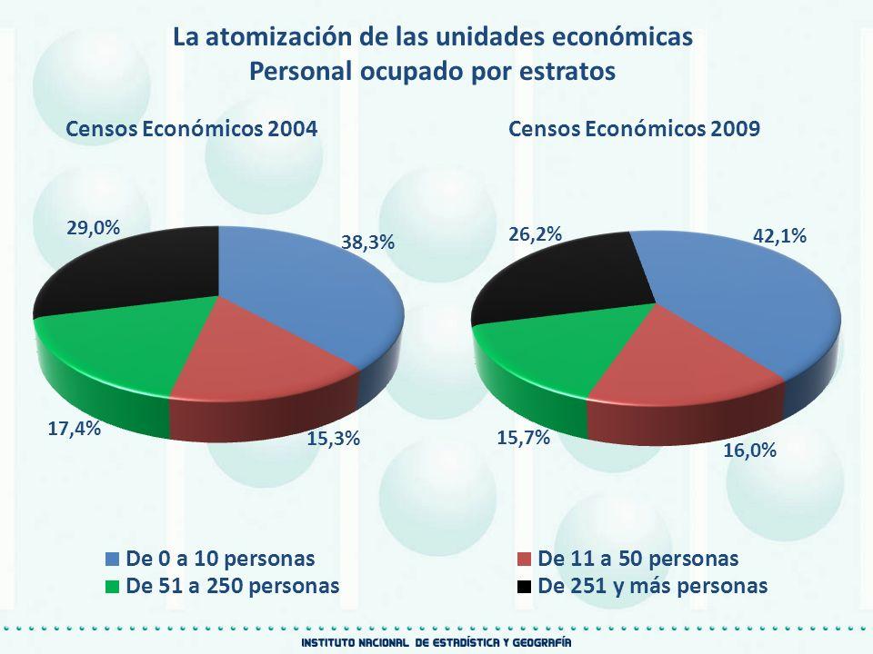 La atomización de las unidades económicas