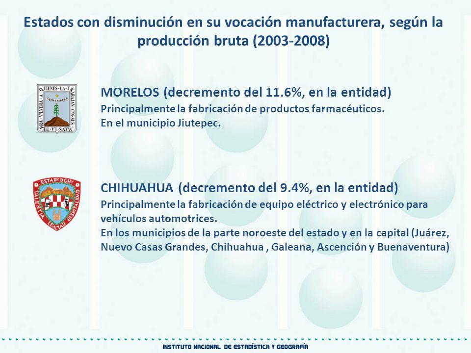 Estados con disminución en su vocación manufacturera, según la producción bruta (2003-2008)