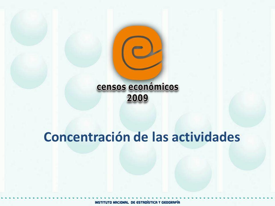 Concentración de las actividades