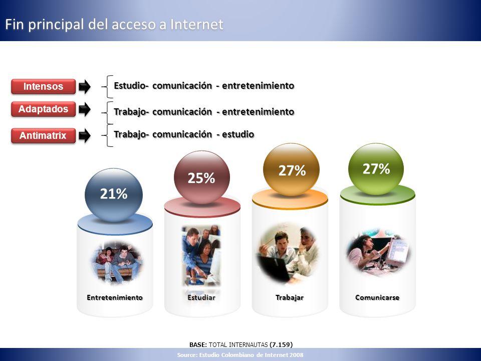 Fin principal del acceso a Internet