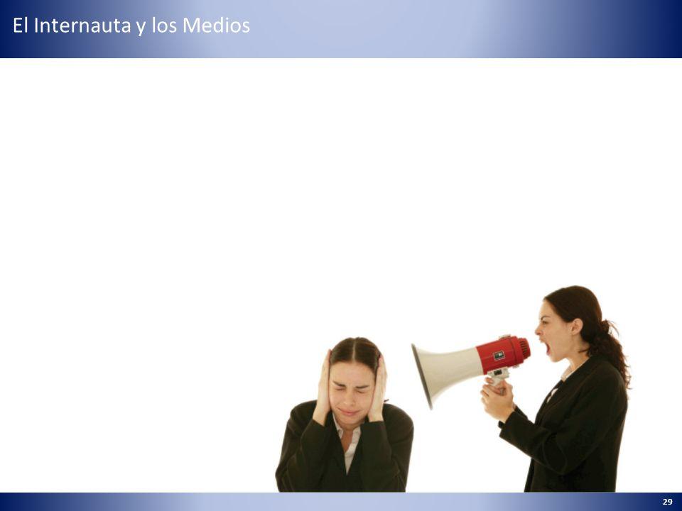 El Internauta y los Medios