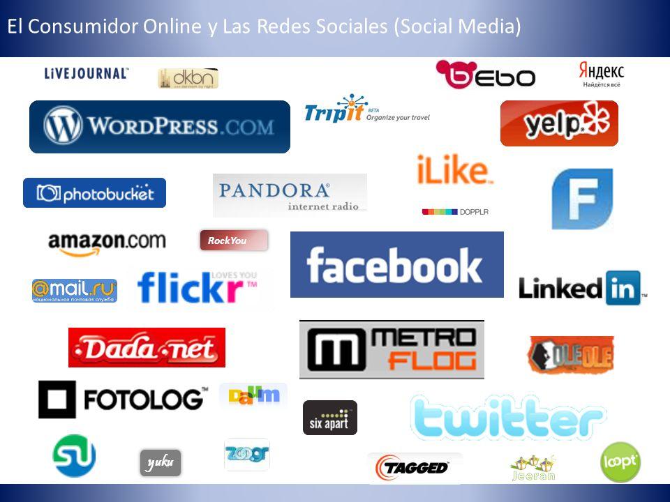 El Consumidor Online y Las Redes Sociales (Social Media)
