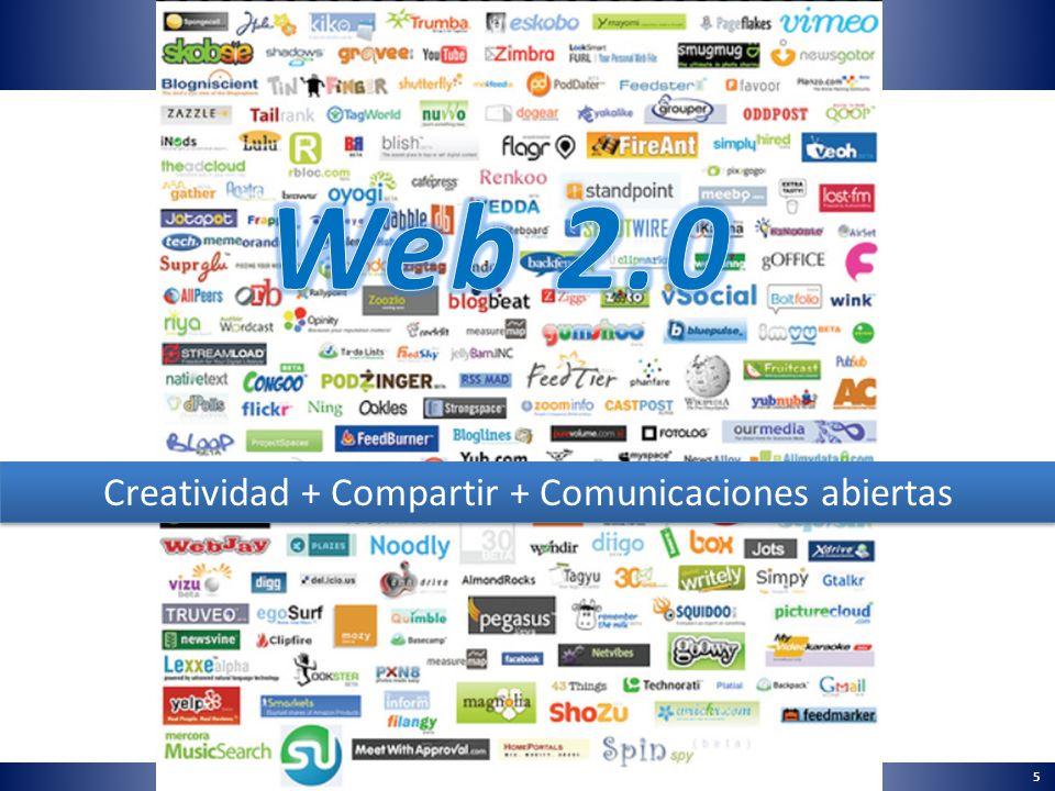 Creatividad + Compartir + Comunicaciones abiertas