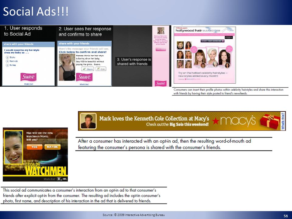 Social Ads!!! Source: © 2009 Interactive Advertising Bureau