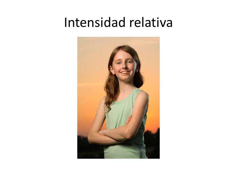 Intensidad relativa