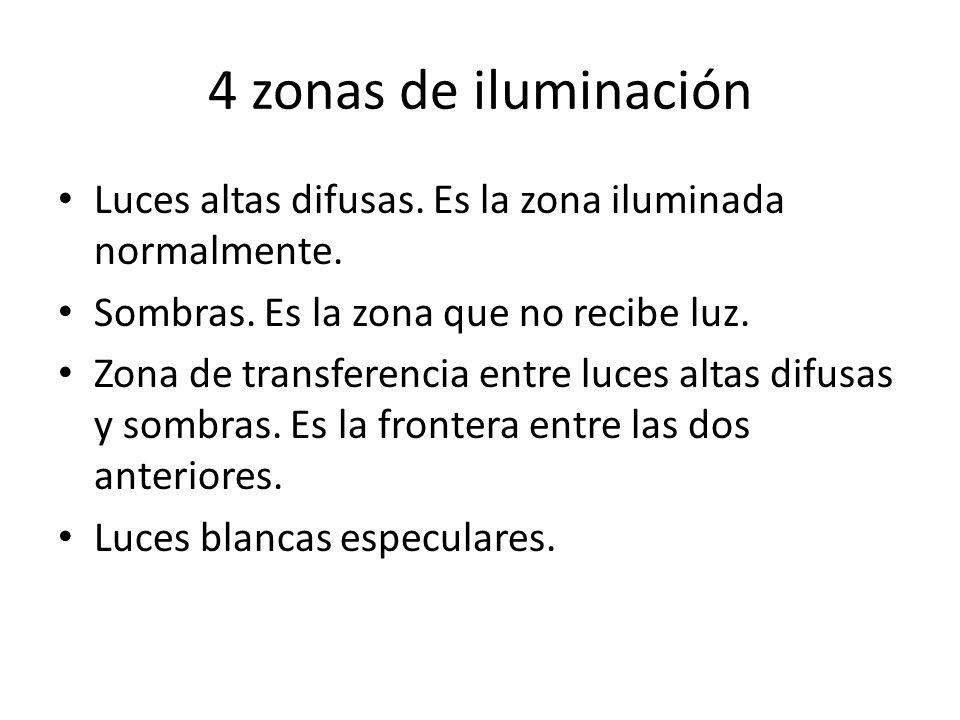 4 zonas de iluminación Luces altas difusas. Es la zona iluminada normalmente. Sombras. Es la zona que no recibe luz.