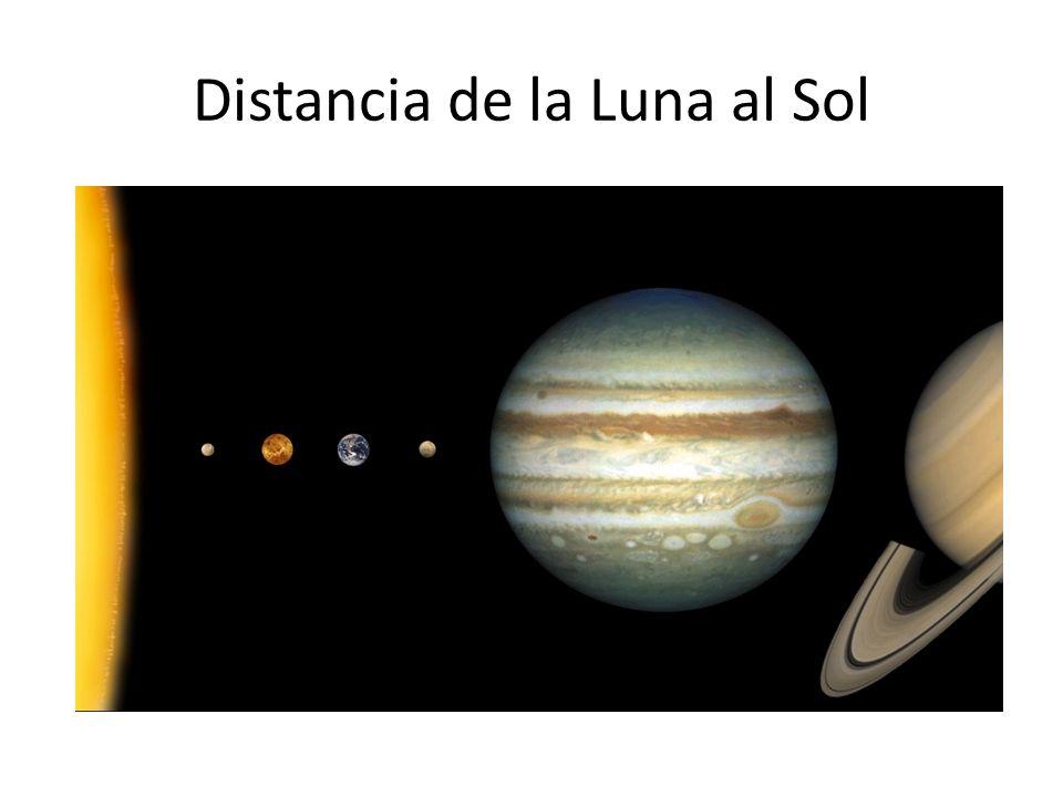 Distancia de la Luna al Sol