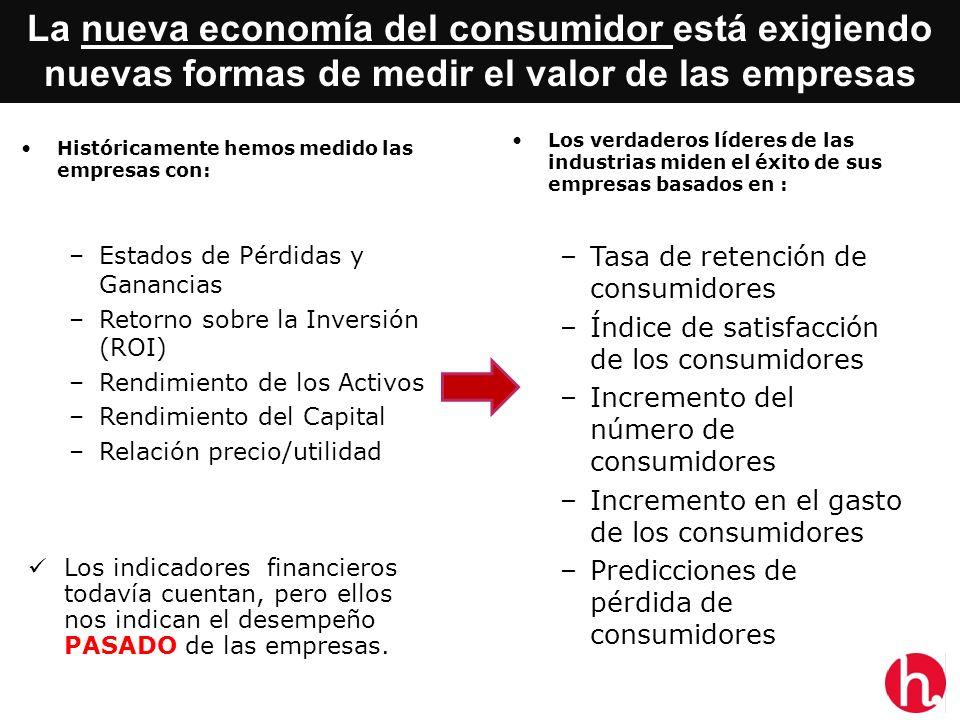 La nueva economía del consumidor está exigiendo nuevas formas de medir el valor de las empresas