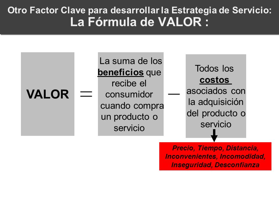 Otro Factor Clave para desarrollar la Estrategia de Servicio: La Fórmula de VALOR :
