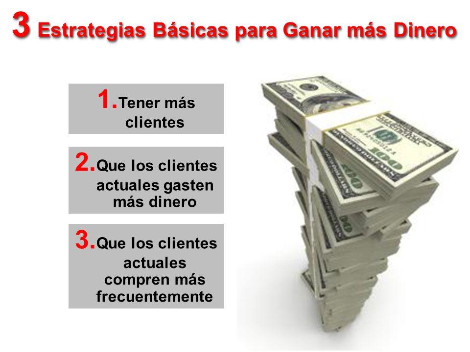 3 Estrategias Básicas para Ganar más Dinero