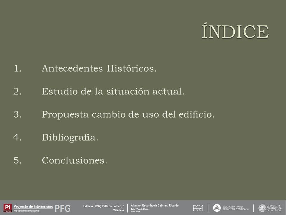 ÍNDICE Antecedentes Históricos. Estudio de la situación actual.