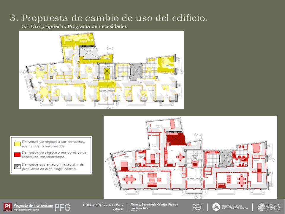3. Propuesta de cambio de uso del edificio.