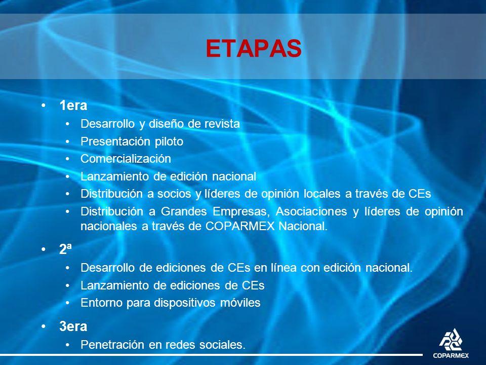 ETAPAS 1era 2ª 3era Desarrollo y diseño de revista Presentación piloto
