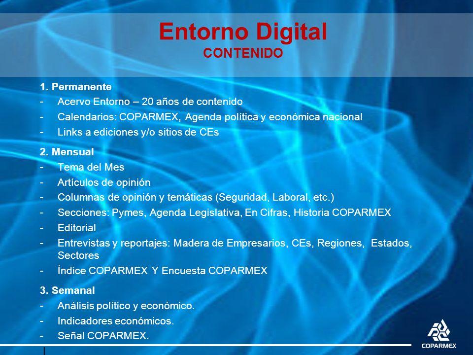 Entorno Digital CONTENIDO