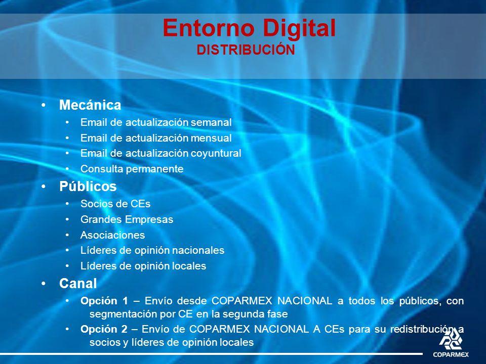Entorno Digital DISTRIBUCIÓN