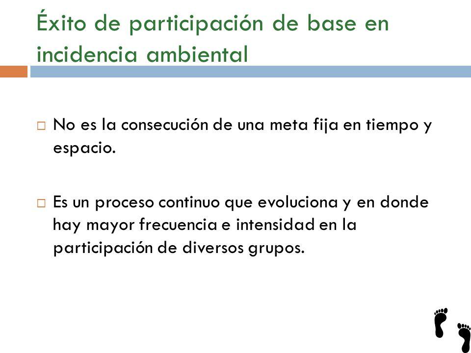 Éxito de participación de base en incidencia ambiental