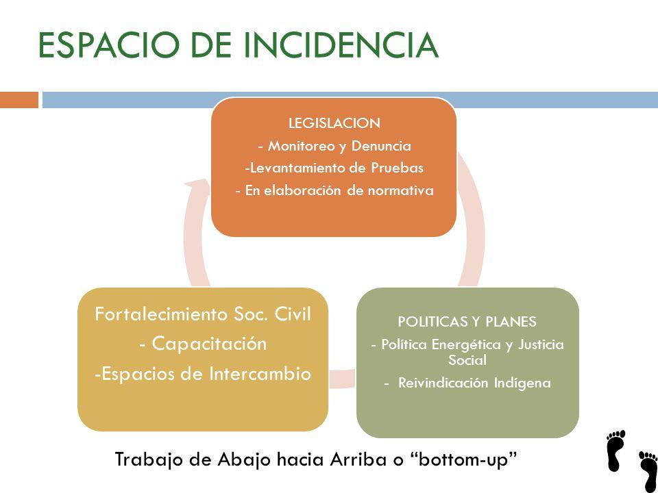 ESPACIO DE INCIDENCIA Trabajo de Abajo hacia Arriba o bottom-up
