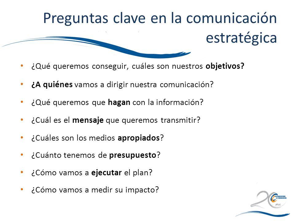 Preguntas clave en la comunicación estratégica