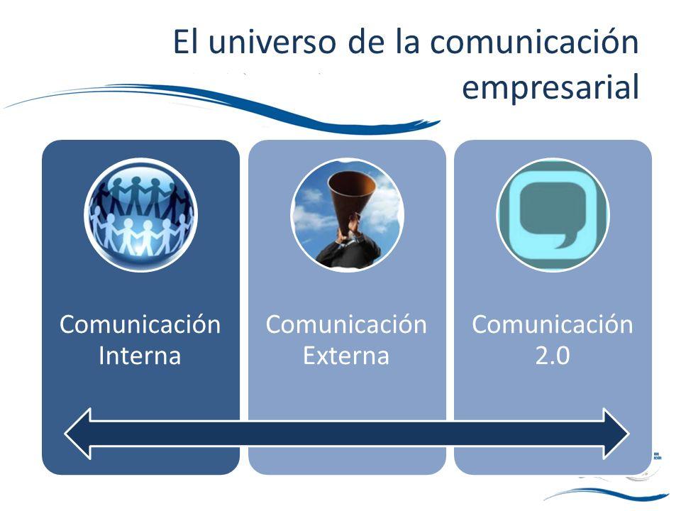 El universo de la comunicación empresarial