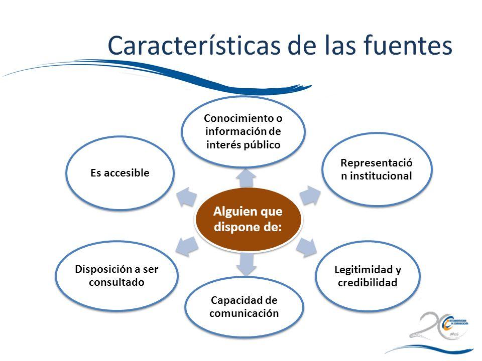 Características de las fuentes