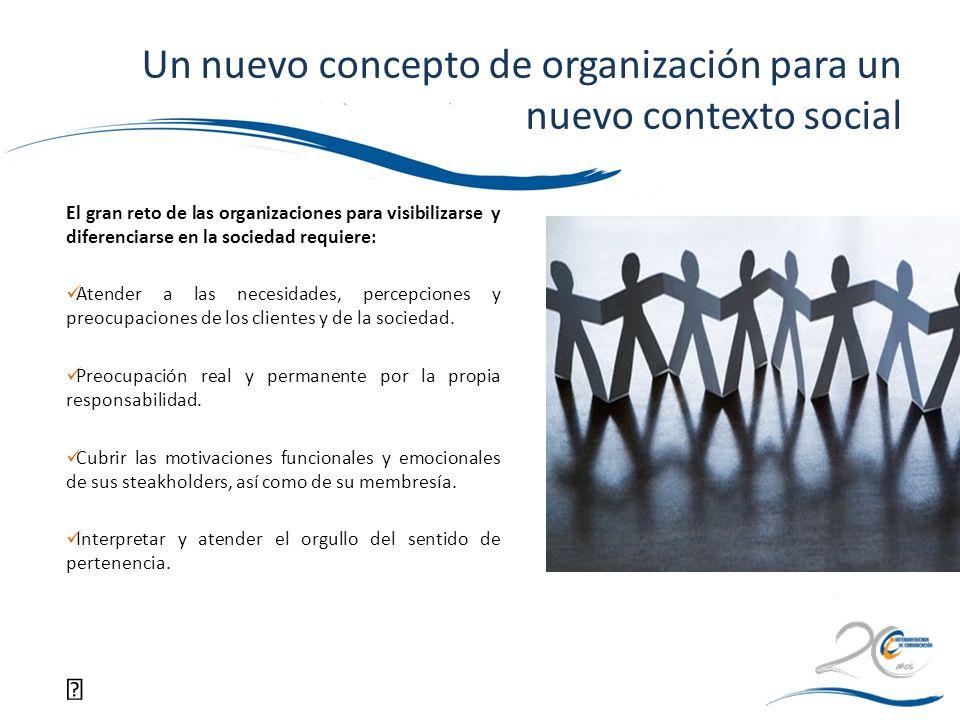Un nuevo concepto de organización para un nuevo contexto social