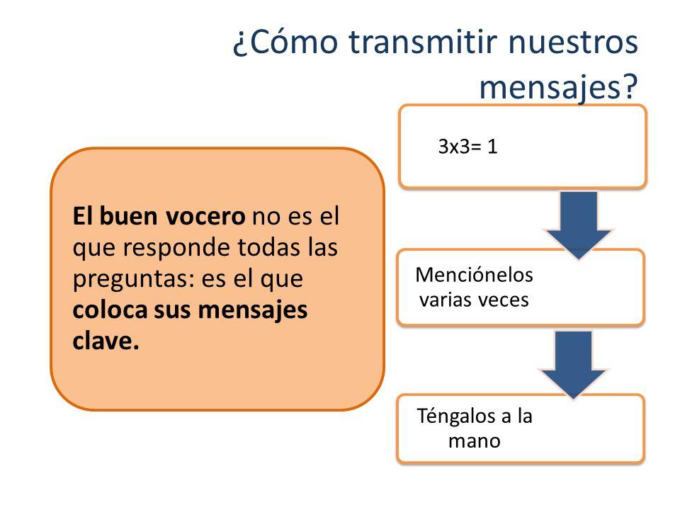 ¿Cómo transmitir nuestros mensajes
