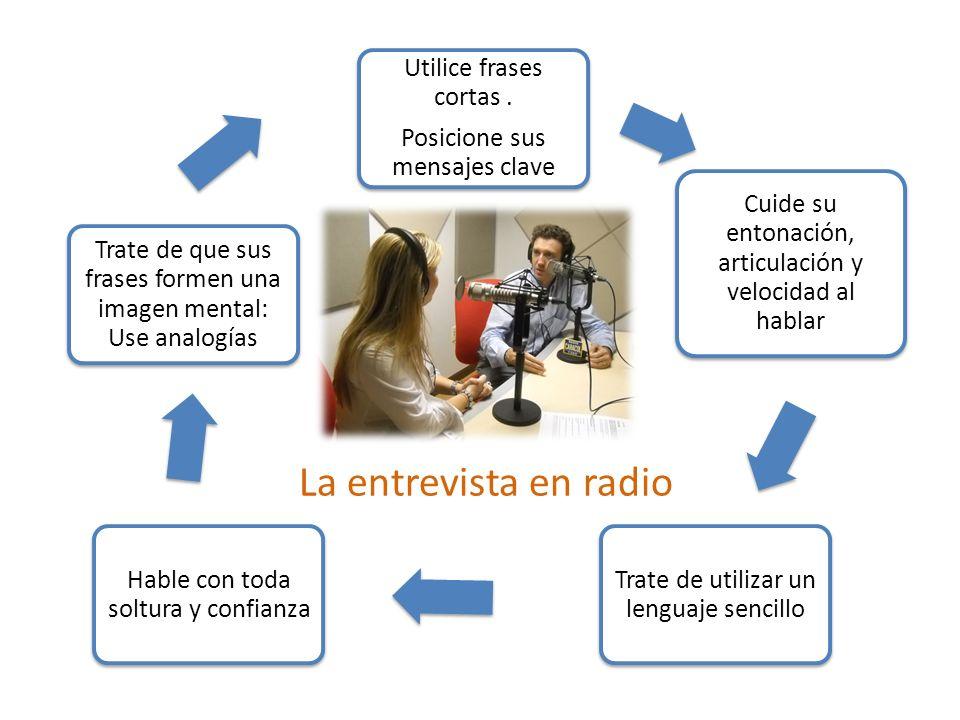 La entrevista en radio Utilice frases cortas .