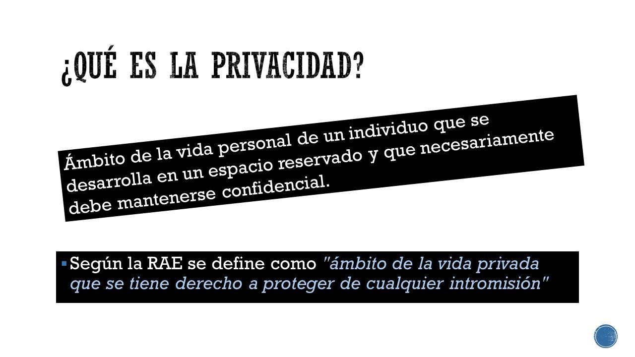 ¿Qué es la privacidad