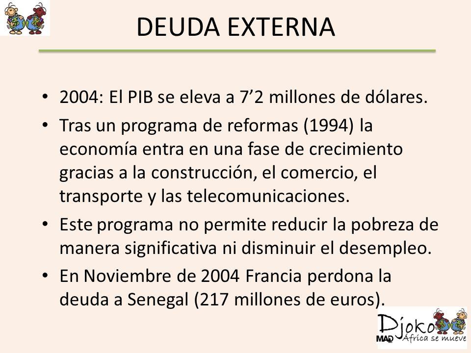 DEUDA EXTERNA 2004: El PIB se eleva a 7'2 millones de dólares.