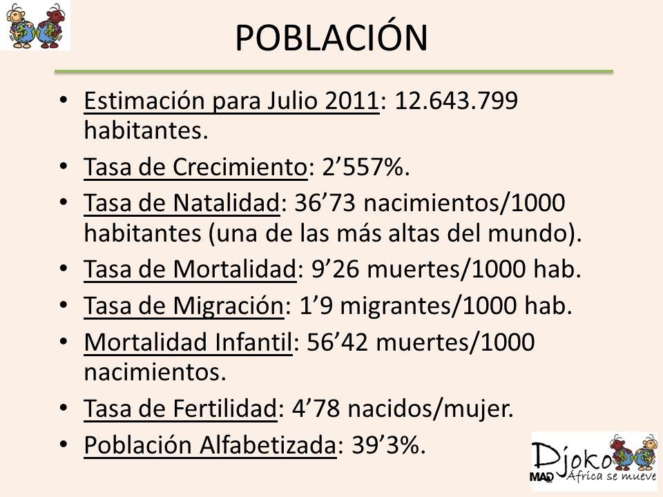 POBLACIÓN Estimación para Julio 2011: 12.643.799 habitantes.