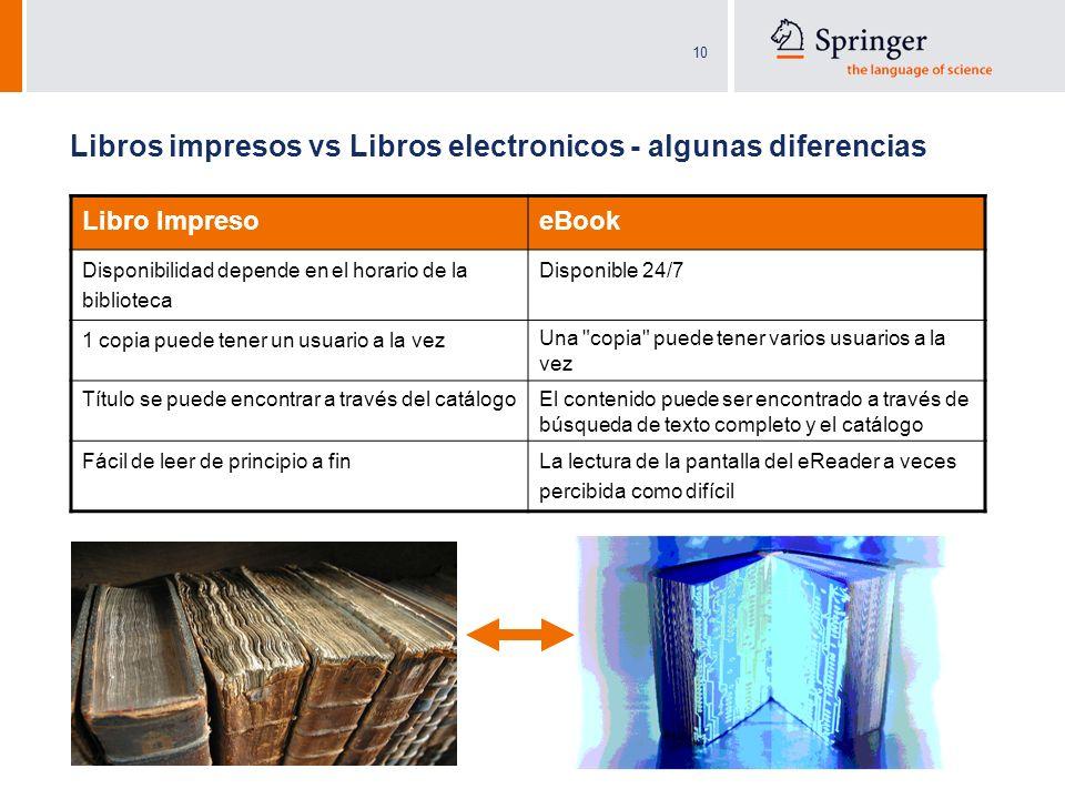 Libros impresos vs Libros electronicos - algunas diferencias