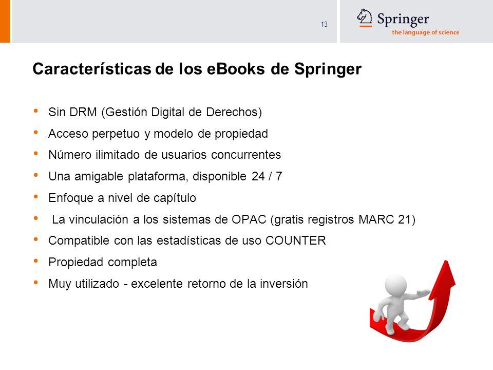 Características de los eBooks de Springer