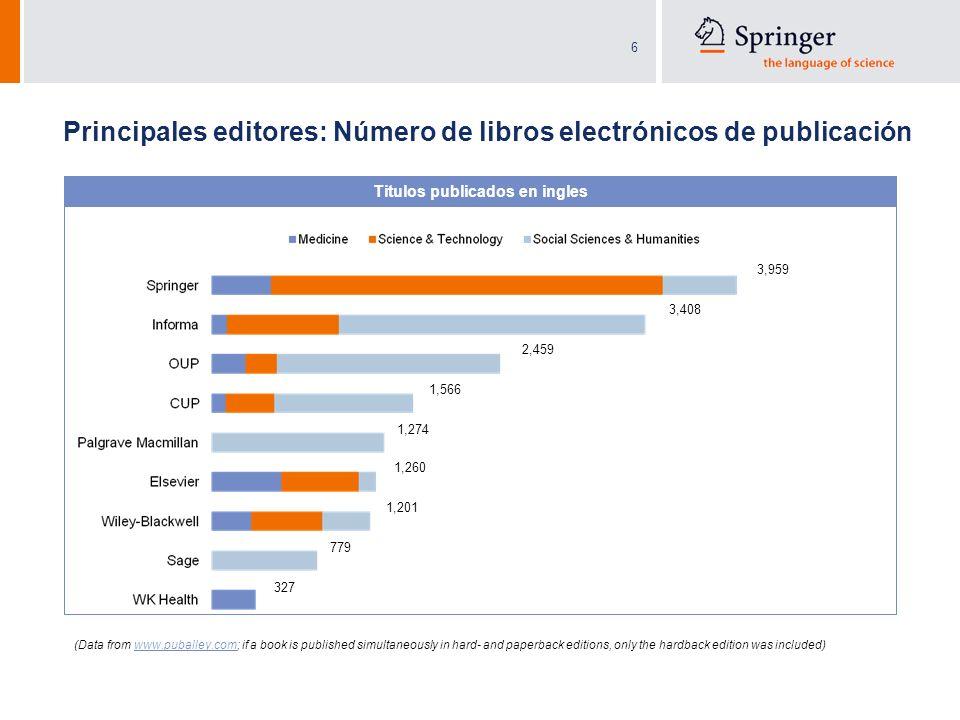 Principales editores: Número de libros electrónicos de publicación