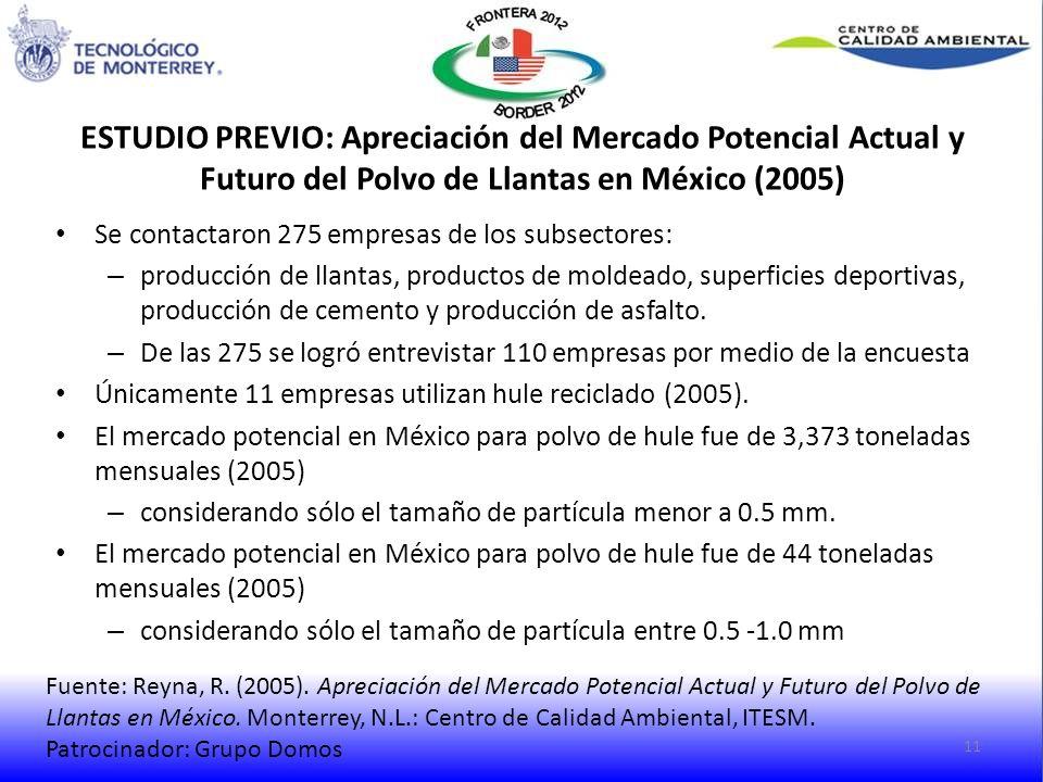 ESTUDIO PREVIO: Apreciación del Mercado Potencial Actual y Futuro del Polvo de Llantas en México (2005)