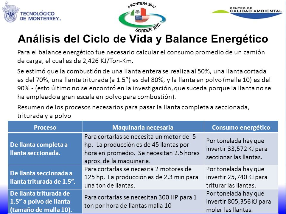 Análisis del Ciclo de Vida y Balance Energético
