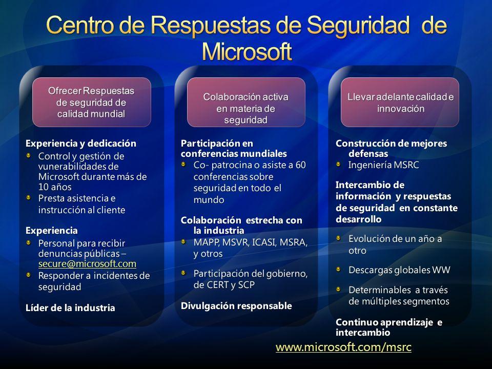 Centro de Respuestas de Seguridad de Microsoft