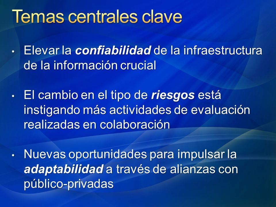 Temas centrales clave Elevar la confiabilidad de la infraestructura de la información crucial.