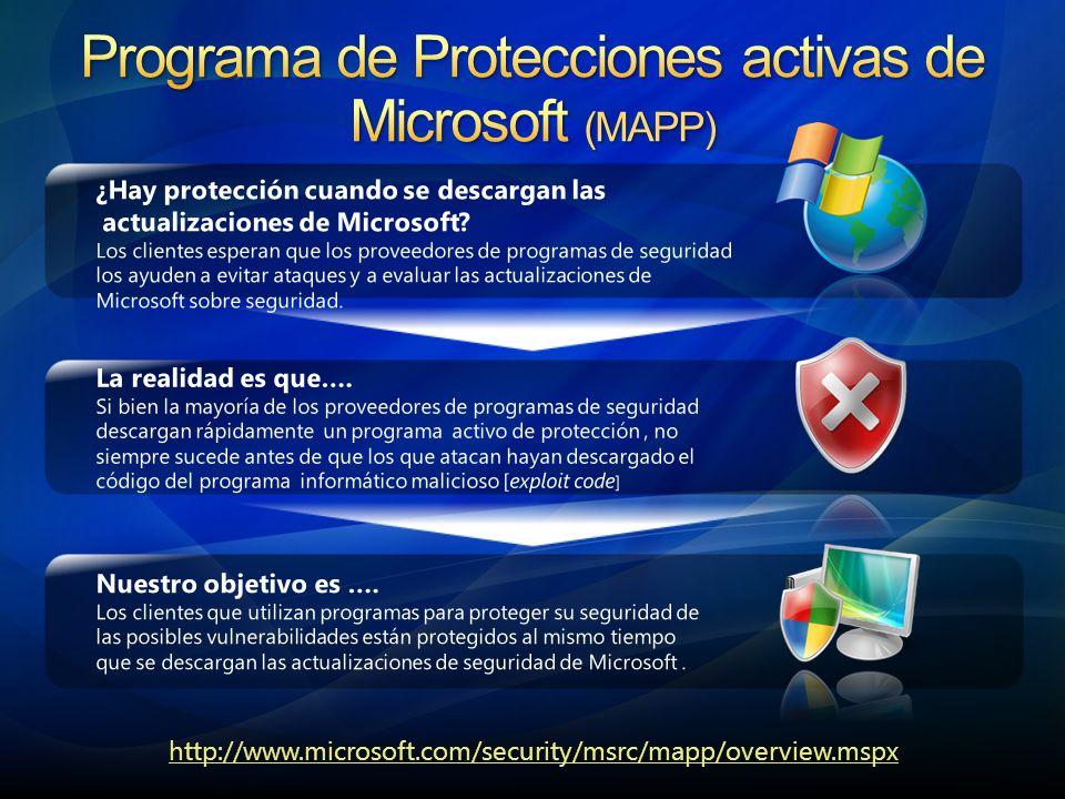 Programa de Protecciones activas de Microsoft (MAPP)