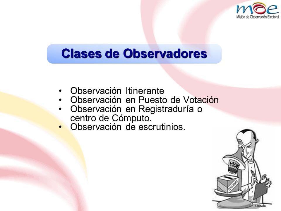 Clases de Observadores