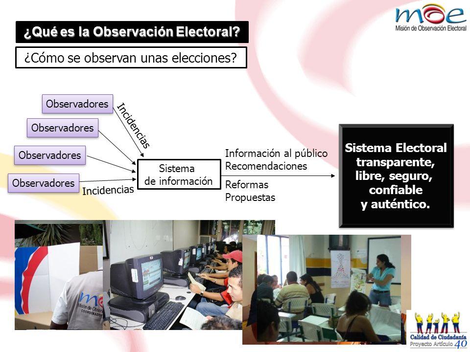 ¿Qué es la Observación Electoral