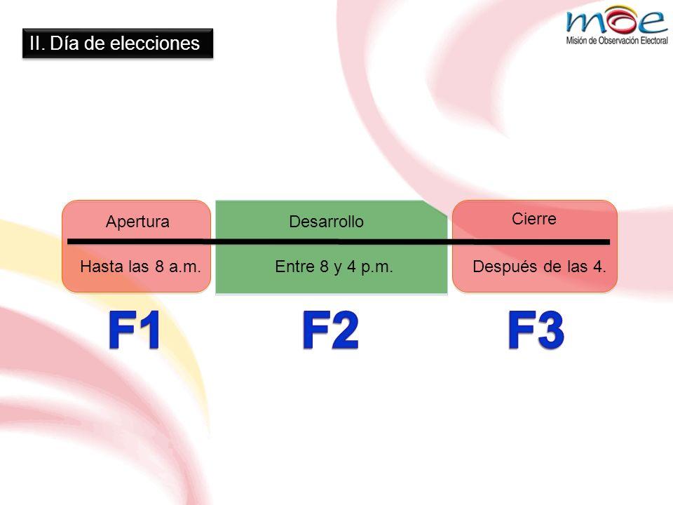 F1 F2 F3 II. Día de elecciones Apertura Desarrollo Cierre