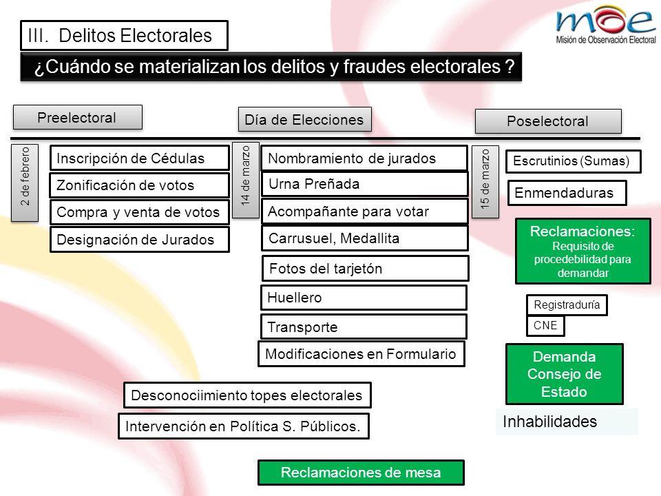 III. Delitos Electorales