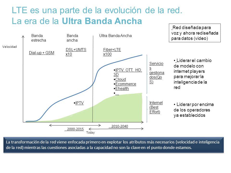 LTE es una parte de la evolución de la red.