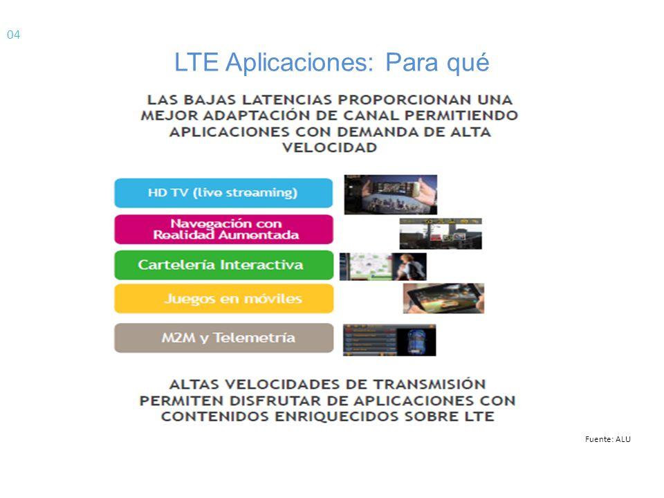 LTE Aplicaciones: Para qué