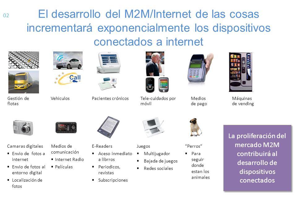 02 El desarrollo del M2M/Internet de las cosas incrementará exponencialmente los dispositivos conectados a internet.