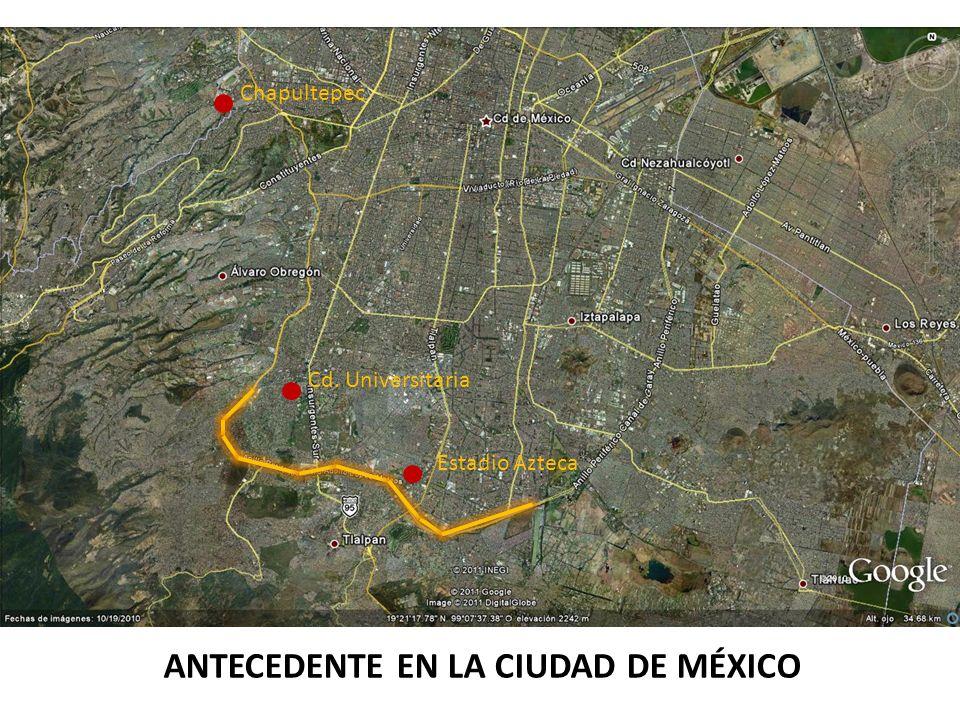 ANTECEDENTE EN LA CIUDAD DE MÉXICO