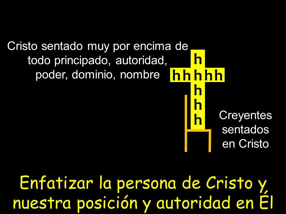 Enfatizar la persona de Cristo y nuestra posición y autoridad en Él
