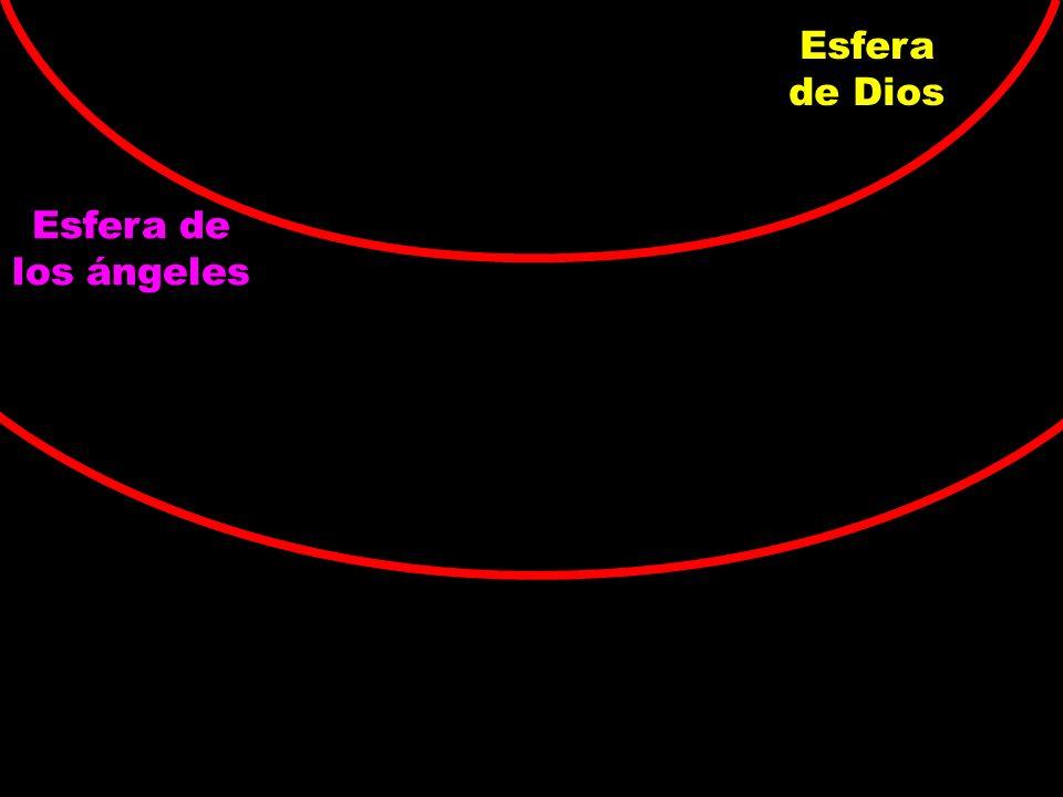 Esfera de Dios Esfera de los ángeles